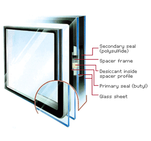 Insulating Glass Curtain Wall Glass Insulated Glass